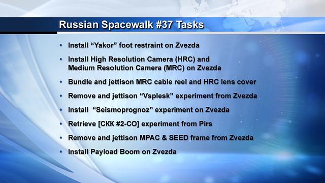 01 Russian Spacewalk #37 Tasks