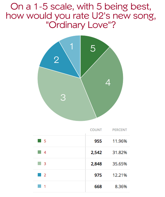 ordinary-love-1-5