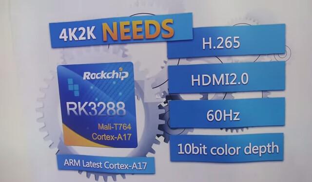 Rockchip RK3288