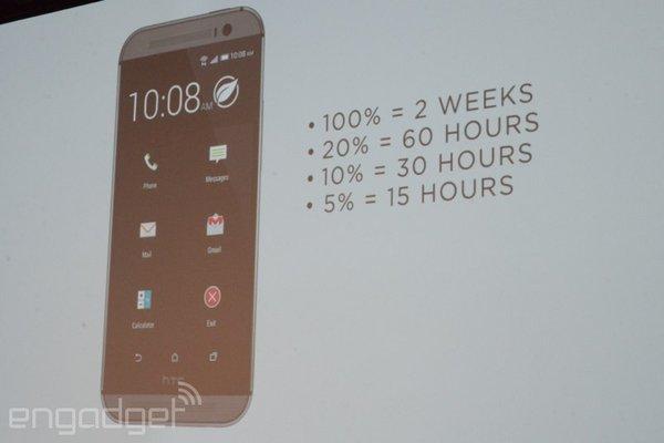 Аккумулятор HTC One (M8)