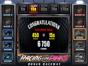 Racing for Pinks Bonus Prize