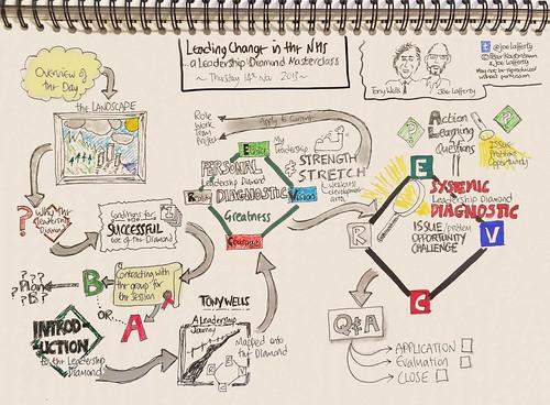 DTF–-Leadership-Diamond-illustration-IMG_4144-v1.1