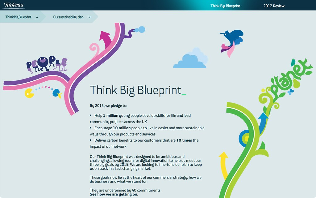 Blueprint homepage