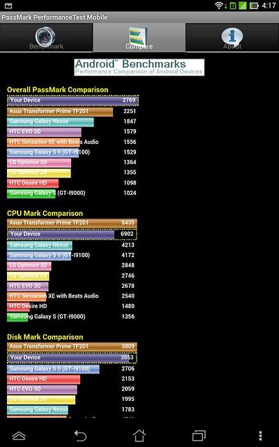 [Review] ASUS FonePad 7 Dual SIM nền tảng mới, giá phổ thông. - 12125