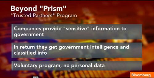 Megbízható partner program