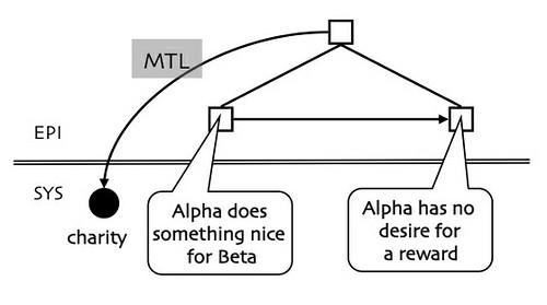 MTL def