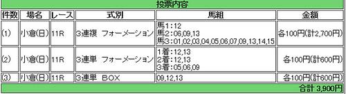 140216_門司S馬券