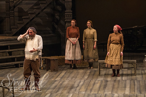 Fiddler on the Roof | On the Stage