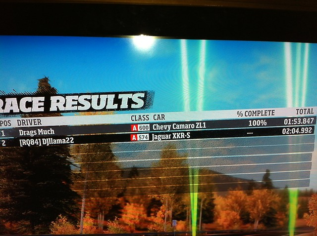 Forza Horizon | Street Race | Results Posted. 9290741794_95f2aeaf05_z