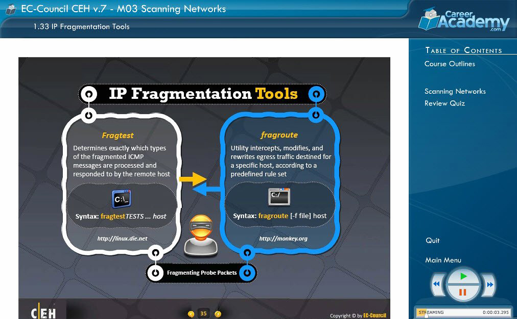 Career academy hacking penetration testing and countermeasures training module 17 cds