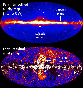 Fermi Allsky Comparison