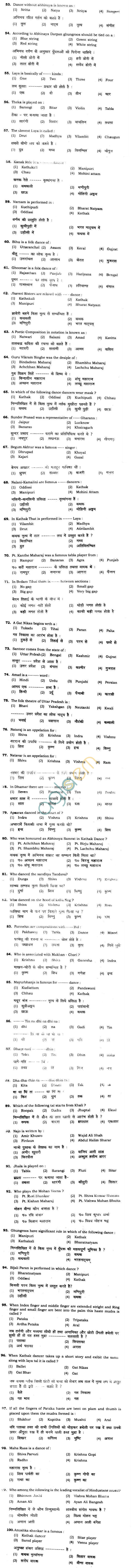 BHU UET 2013 B.Music Kathak Question Paper