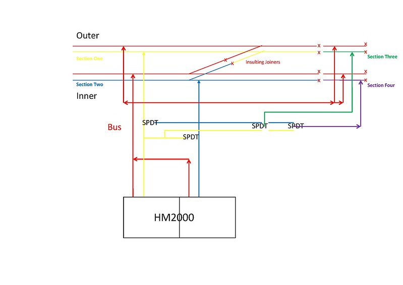 Advice On Dc Bus Wire - Electrics  Non-dcc