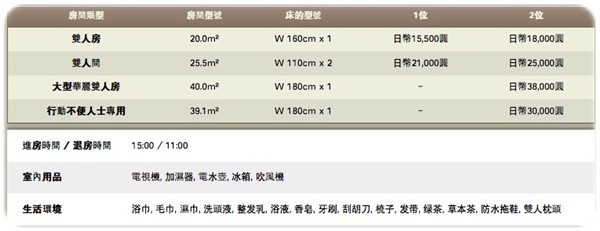 PPAA螢幕快照 2013-05-07 下午11.03.10