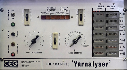 The Crabtree Yarnalyser