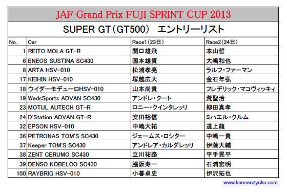 2013JAFGP(GT500)エントリーリスト