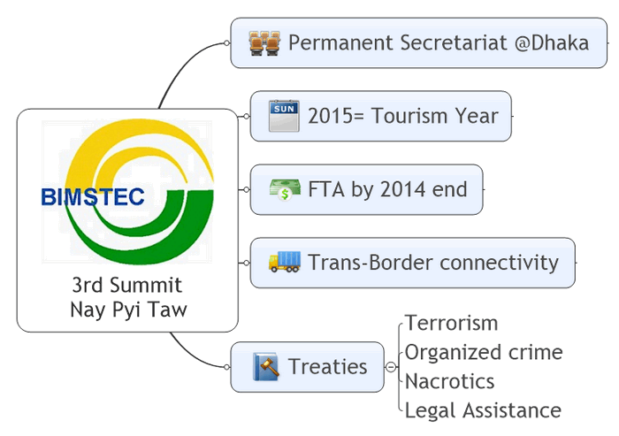 BIMSTEC Summit 2014: Outcomes, Issues, Analysis 4UPSC