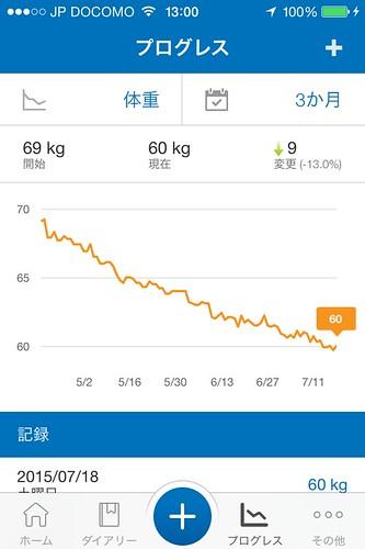 Diet3mon (1)