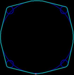 convexhull