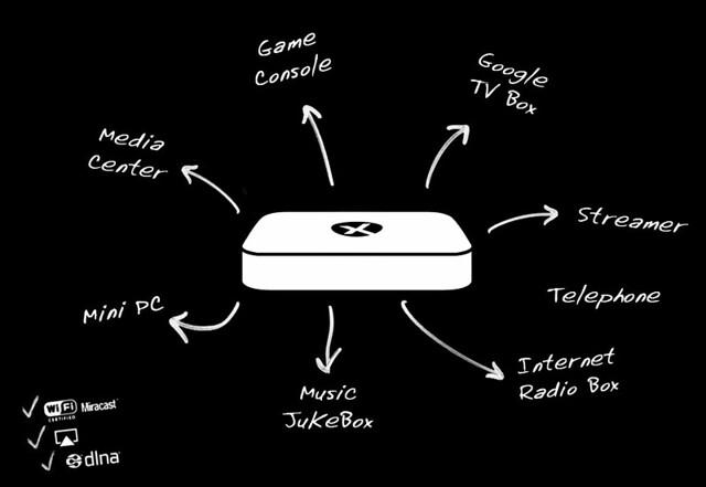Xtreamer Multi-Console