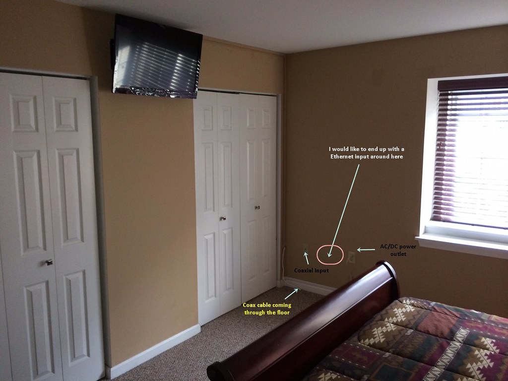 How To Run Ethernet Cable Behind Preexisting Walls Doityourself