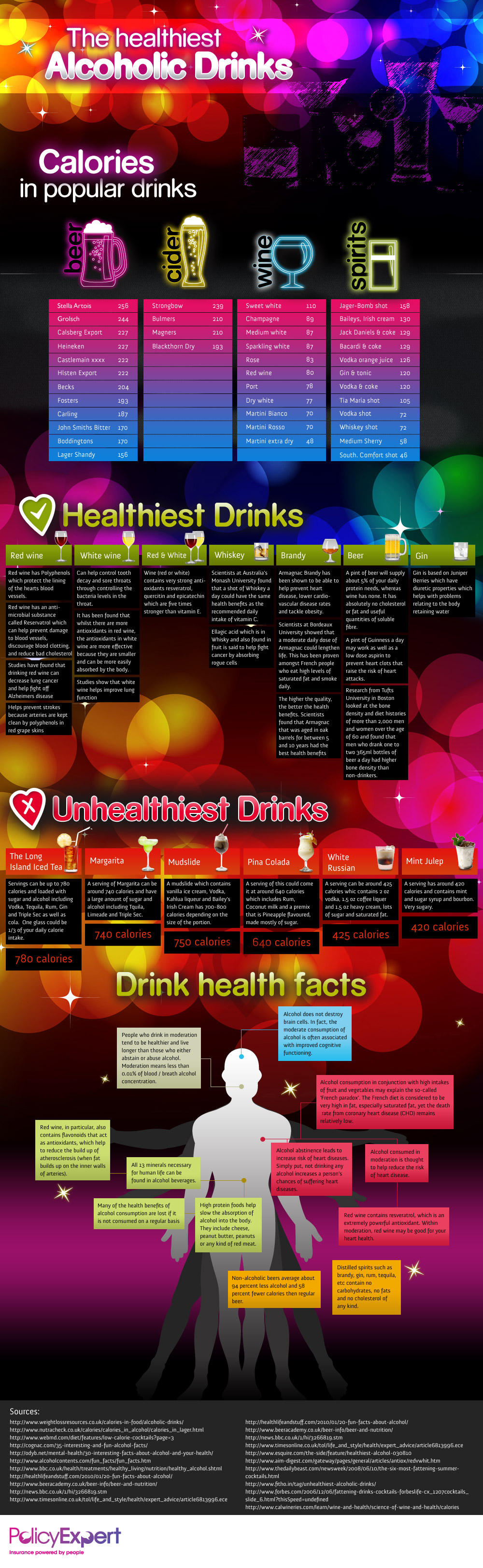the-healthiest-alcoholic-drinks