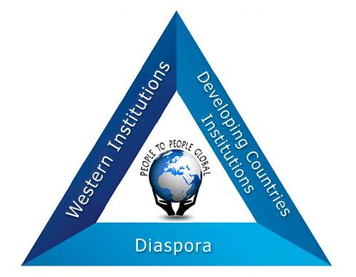 P2P.TriangularPartnership.logo2.2013