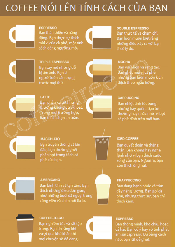 Thói quen uống cà phê nói lên tính cách của bạn
