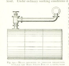 """British Library digitised image from page 220 of """"The Colliery Manager's Handbook ... Fourth edition, revised and enlarged"""""""