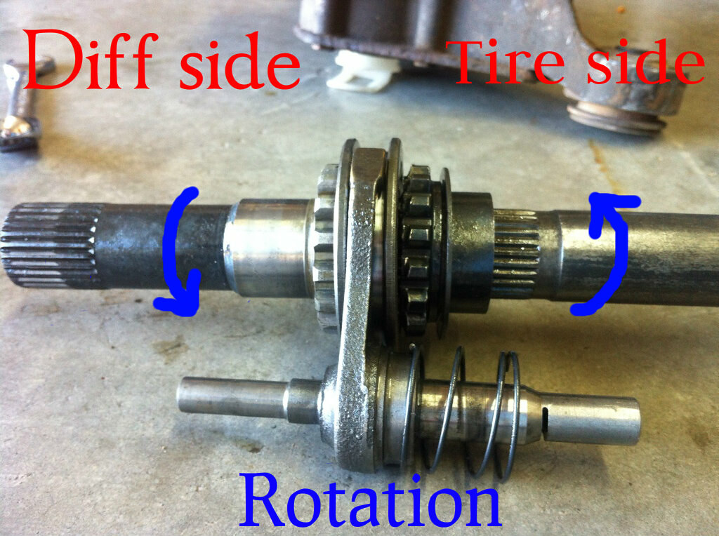 4x4 front differential operation explained grinding from front end rh s10forum com Chevy Front Axle Parts CV Axle Components