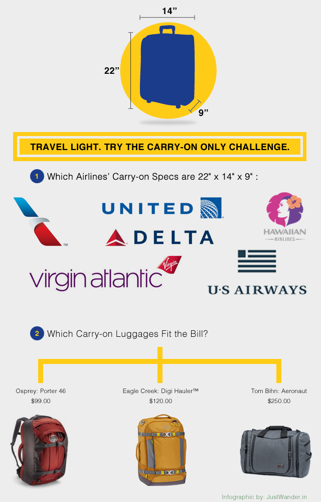 Carry-On Only Challenge: Travel Light