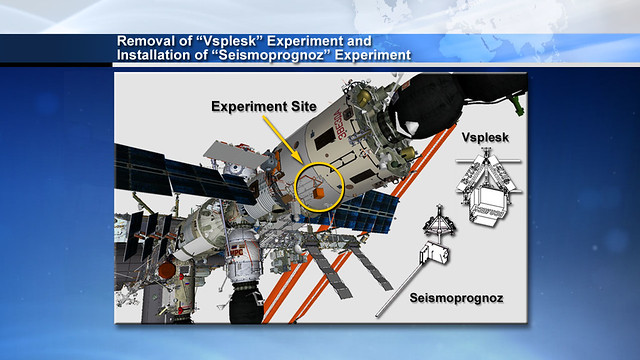 "05 Removal of ""Vsplesk"" Experiment and Installation of ""Seismoprognoz"" Experiment"