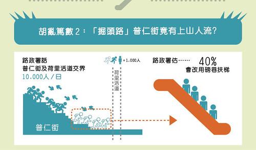 PoundLane-infograph-04-Q2a