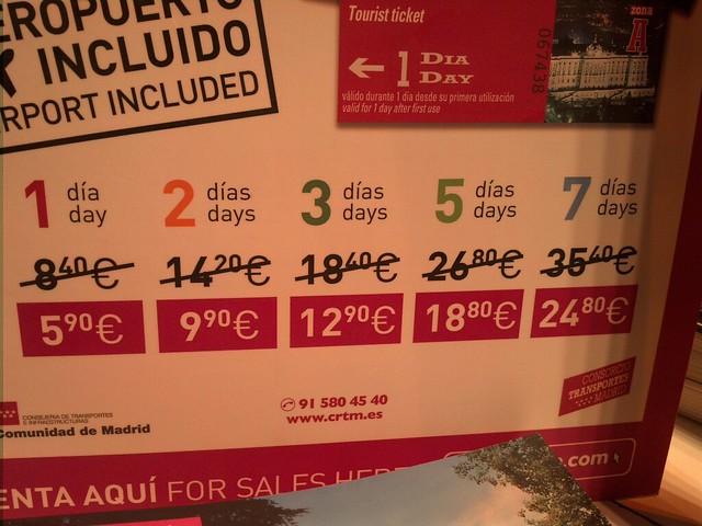 Madrid Tourist Ticket