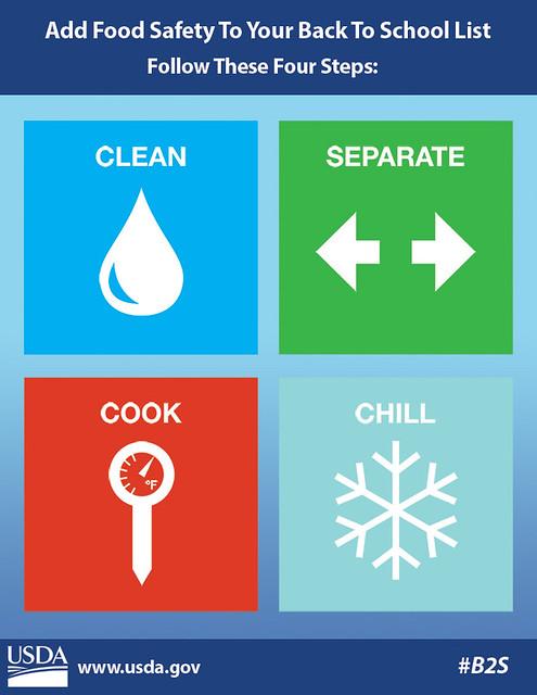 Safe Food List For Gerd