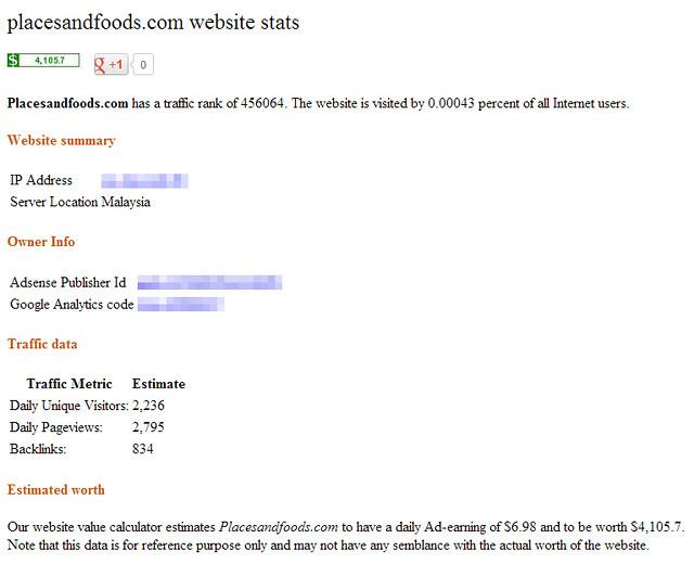 blog pubdb stats