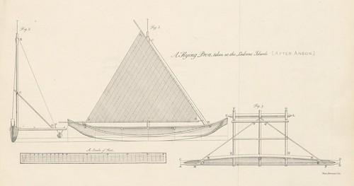 Image taken from:  Title: Crozet's Voyage to Tasm...