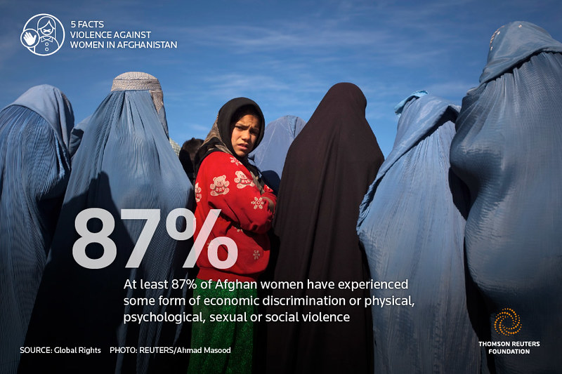 essay on women rights in afghanistan