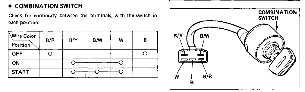 Ht3813 Ignition Switch Translation Help  - Mytractorforum Com