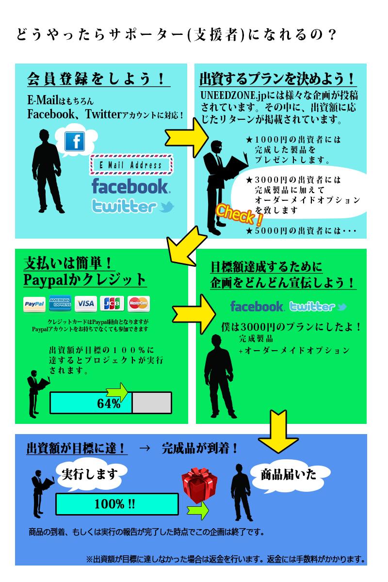 service_02_支援方法