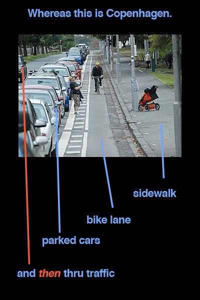 copenhagen-bike-lanes