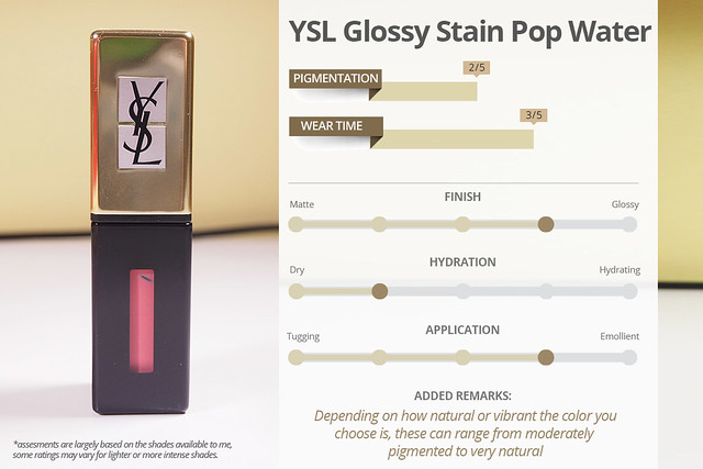 LipProduct_GlossyStainPOP