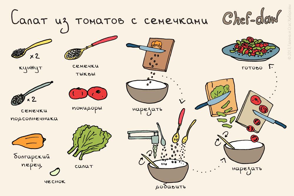 chef_daw_salat_iz_tomata_s_semechkami