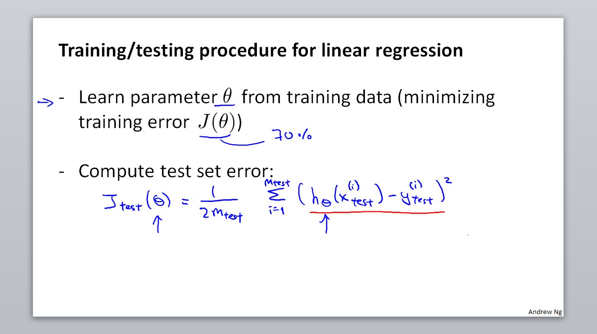 Training/testing procedure for linear regression
