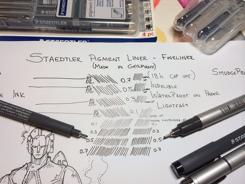 staedtler pigment liner set of 4 fineliner pens spotlight | lung