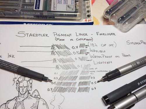 staedtler pigment liner set of 4 fineliner pens spotlight | lung