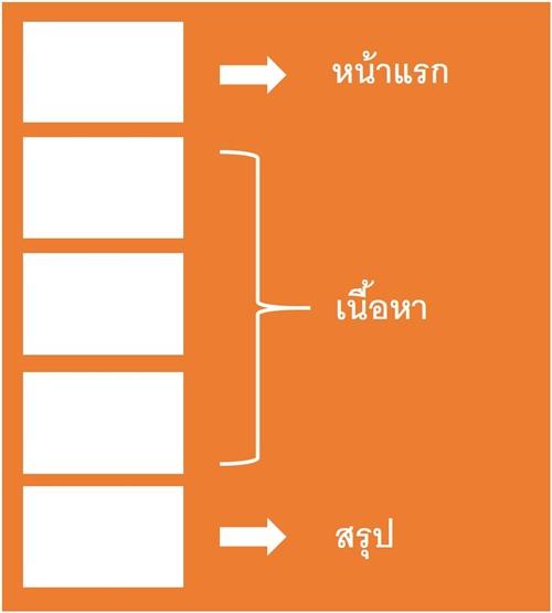 PowerPoint-2014-028