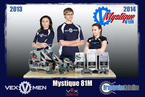 81M Mystique