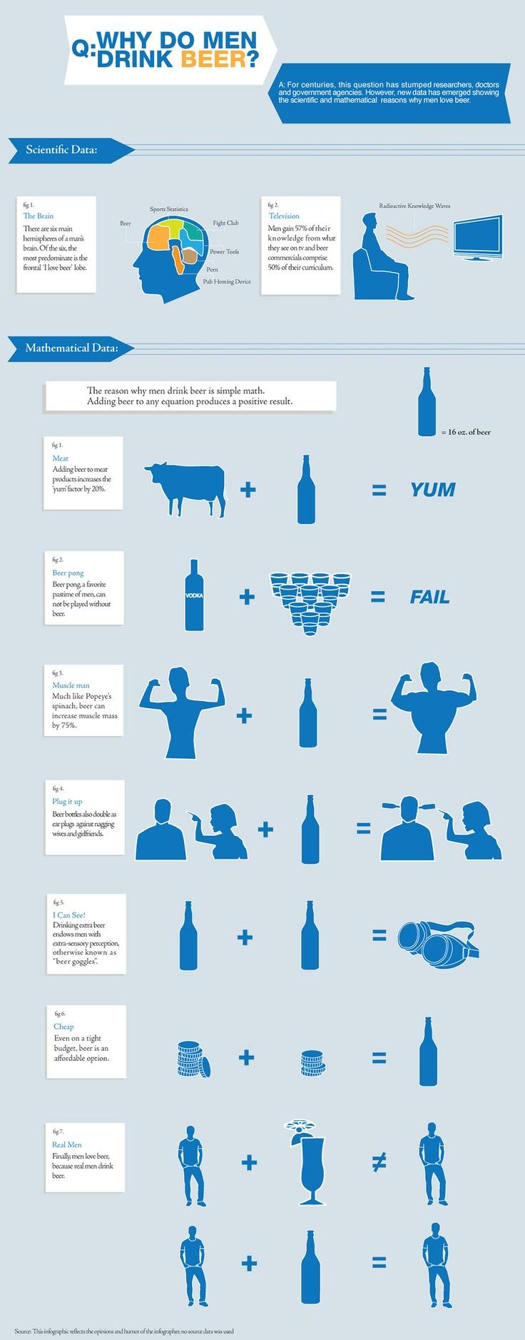 why-do-men-drink-beer