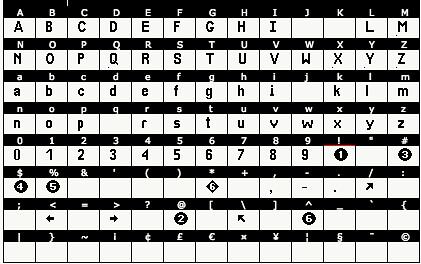 MTA countdown clock font